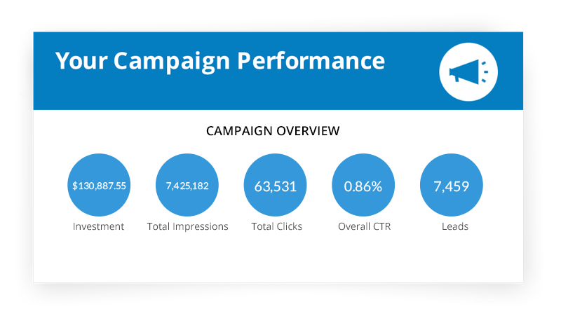 Digital-Ads-Report-campaign-_-performance-1